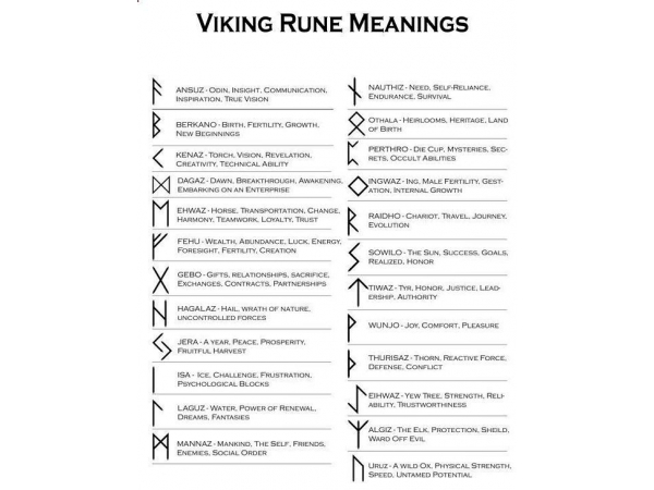 rune symbols for mens jewelry